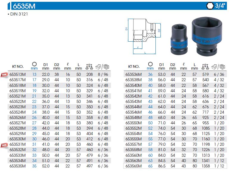 king tony 653541M Impact Socket 41 mm 3//4-inch